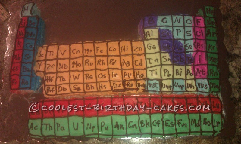 Periodic Table of Elements Birthday Cake