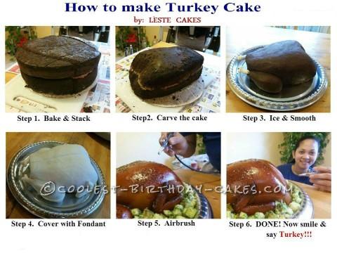 Coolest Thanksgiving Turkey Cake