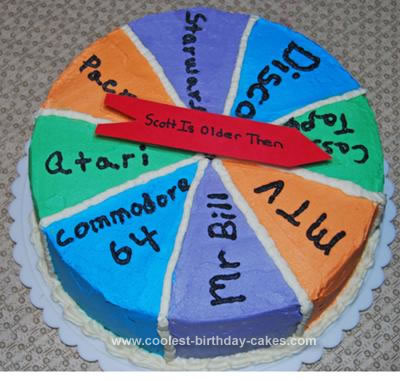 40 Years Young Spinner Cake