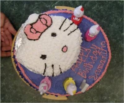 Marvelous Coolest Hello Kitty First Birthday Cake Funny Birthday Cards Online Inifodamsfinfo