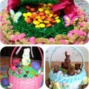 Easter Basket Easter Cake Ideas